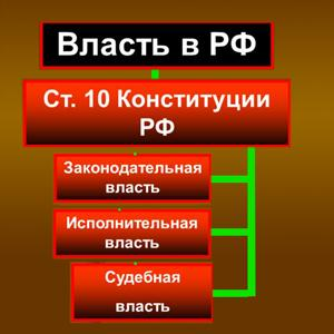 Органы власти Краснотурьинска