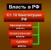 Органы власти в Краснотурьинске